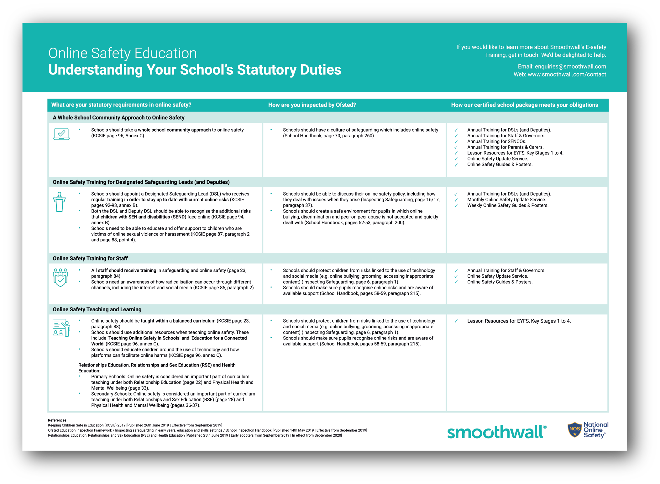 https://www.smoothwall.com/education/wp-content/uploads/sites/3/2019/11/Online-safety-education-Understanding-your-schools-statutory-guidance-image.png